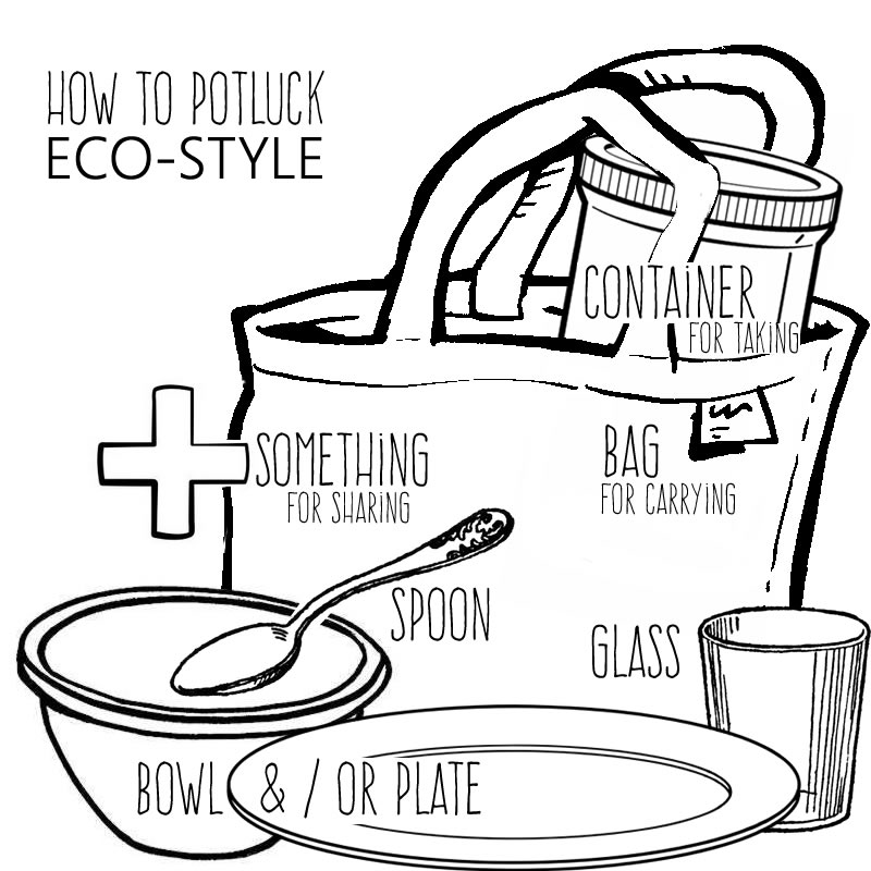 how to potluck eco-style